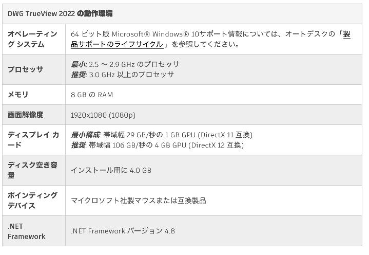 dwg trueview 日本 語 ダウンロード